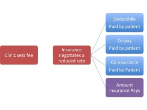 cost_of_vein_treatment